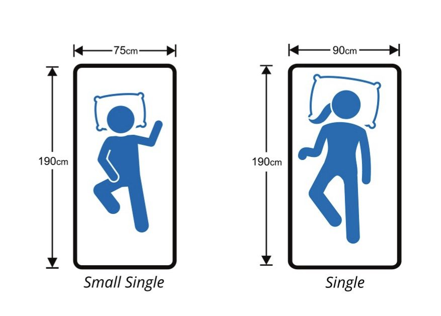 Single Bed Sizes - National Bed Federation